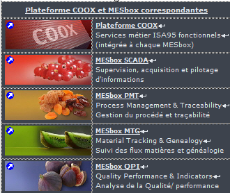 Plateforme COOX et ses modules correspondants